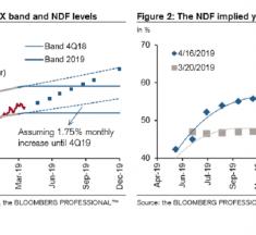 Cambios de política monetaria: los riesgos que detectó Credit Suisse